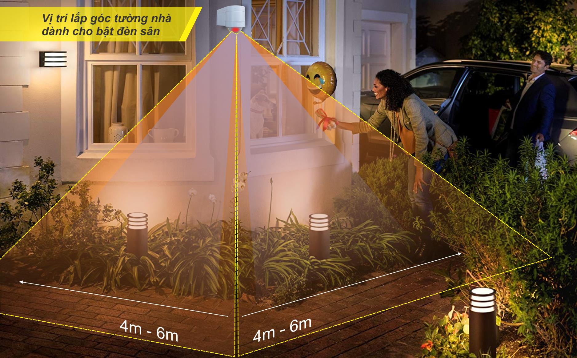 Vị trí lắp góc tường nhà dành cho đèn chiếu sáng sân vườn