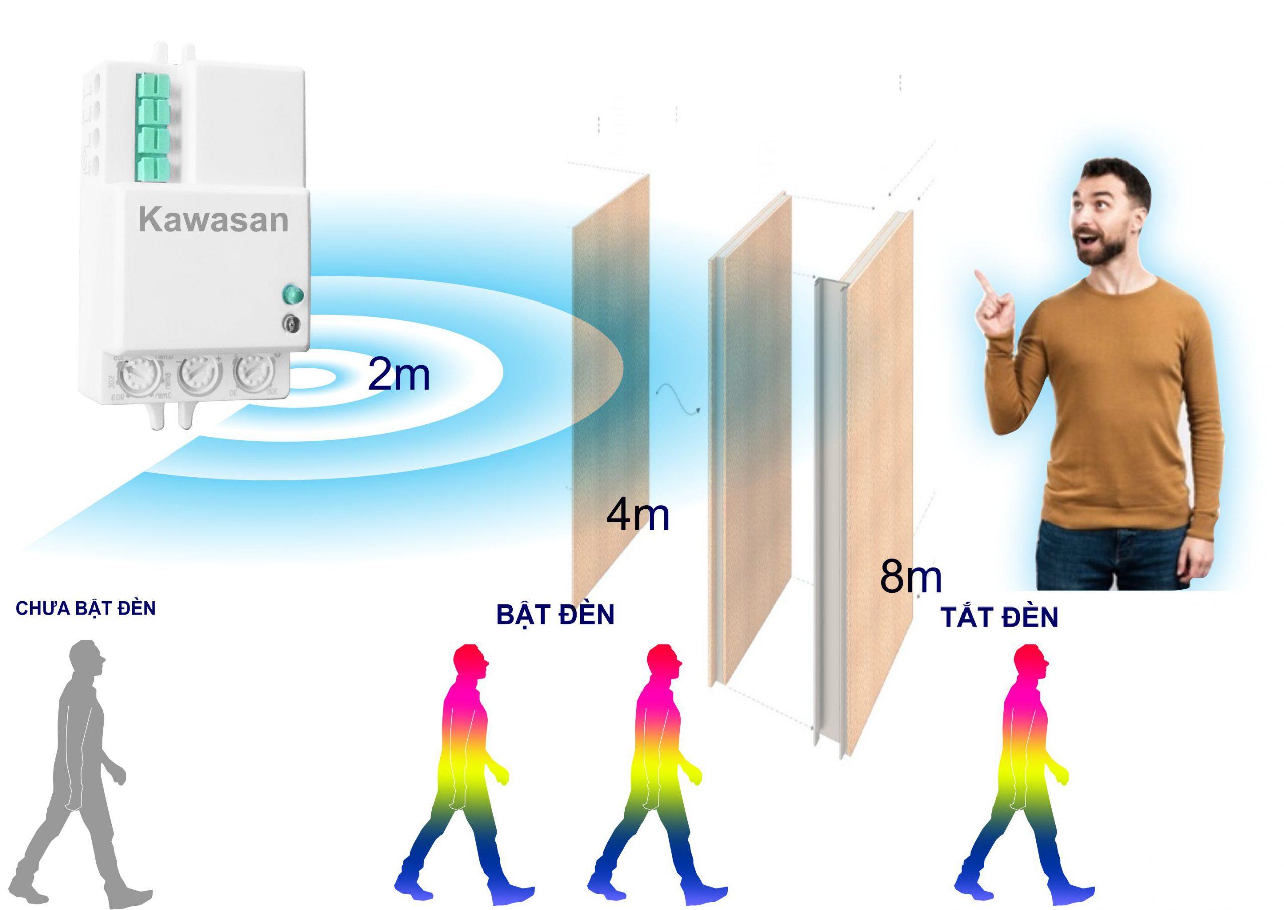 Công tắc cảm biến vi sóng xuyên vật cản tốt để bật tắt đèn tự động