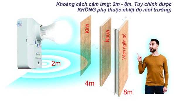Đui đèn cảm biến có khả năng xuyên vật cản tốt
