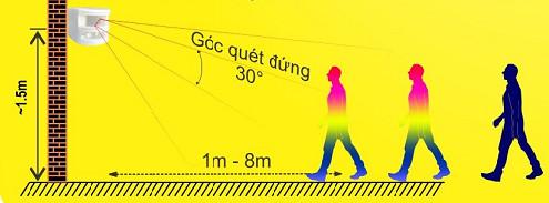 Goc Quet I225bs