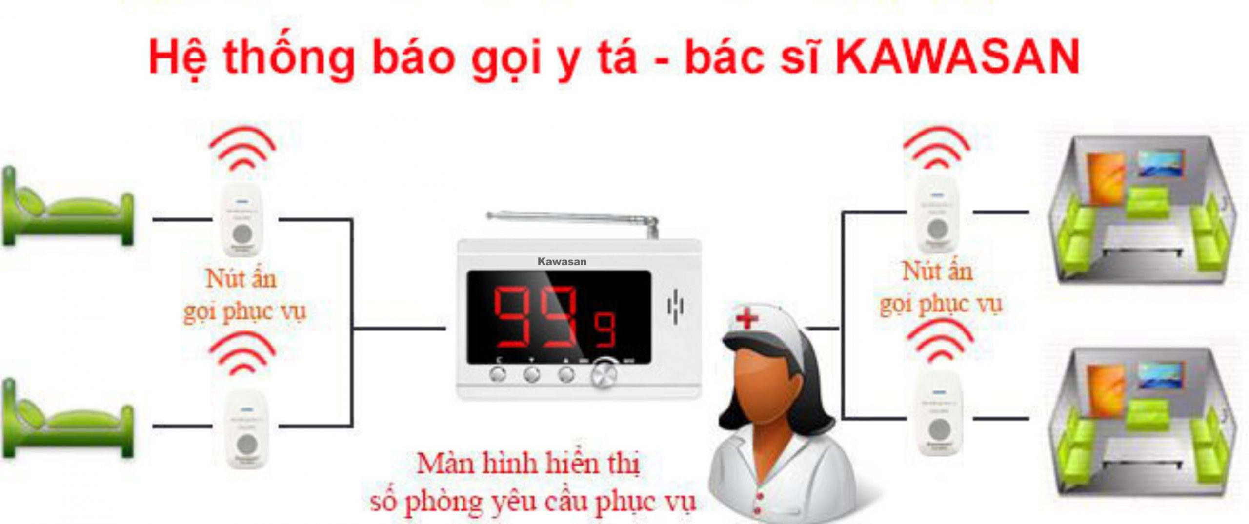 Hệ thống báo gọi y tá - bác sĩ Kawasan