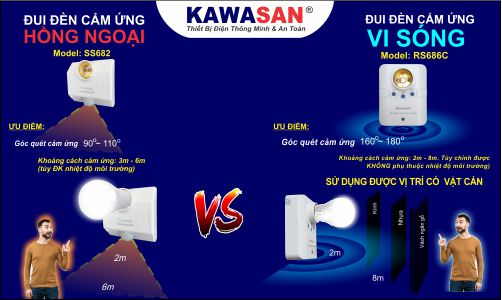 So Sanh Rs686c Với Ss682